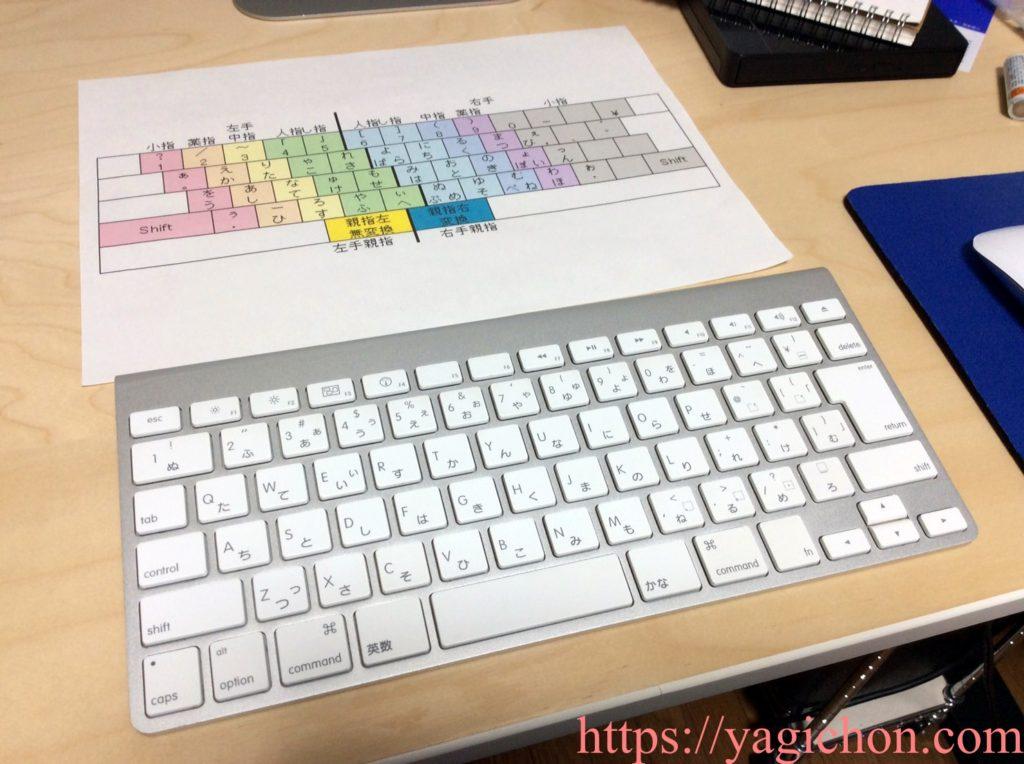 Macのキーボードと印刷した親指シフトのレイアウト表