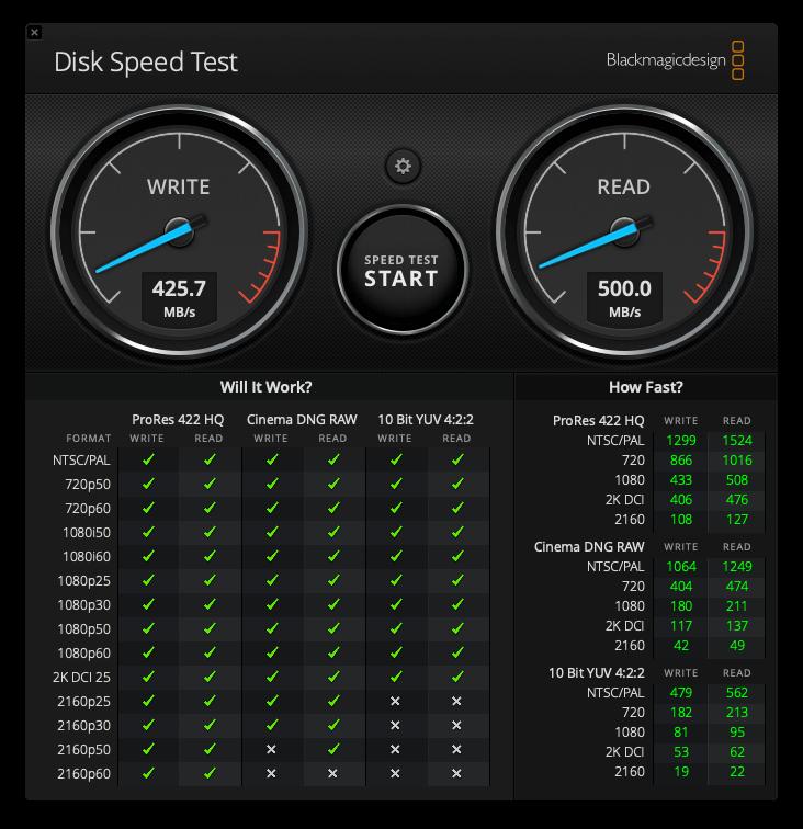 SSD-PGMU3_タイプCベンチマーク(Blackmagic Disk Speed Test)