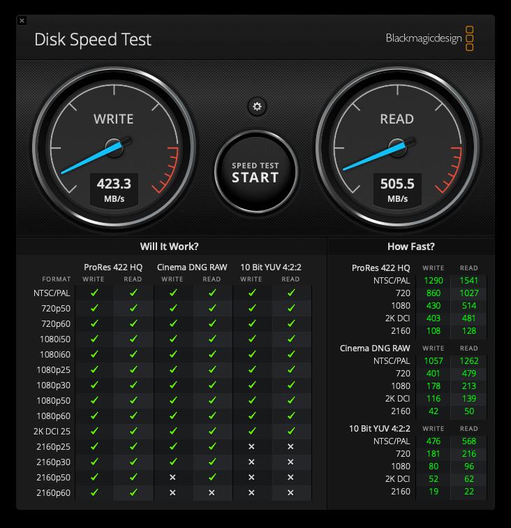 SSD-PGMU3_タイプAベンチマーク(Blackmagic Disk Speed Test)