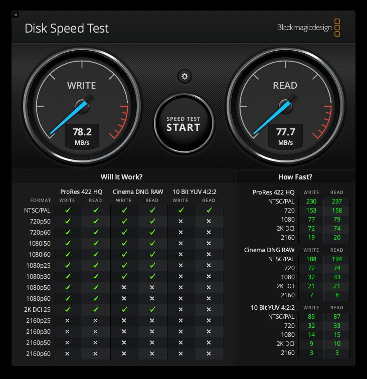 TranscendのHDDベンチマーク(Blackmagic Disk Speed Test)