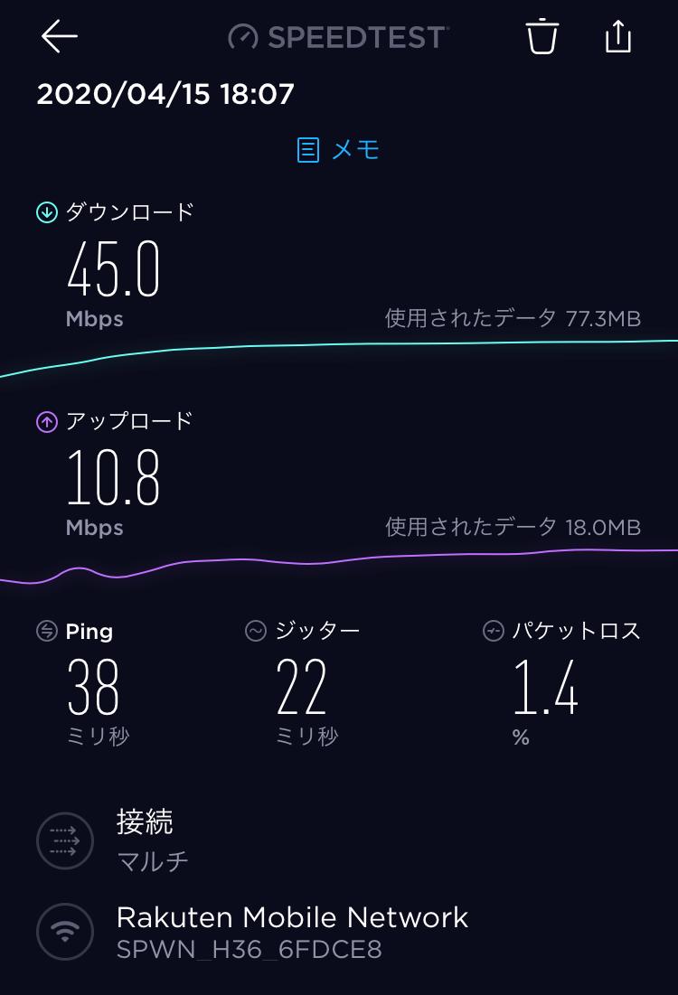 楽天モバイル W05 SpeedTest