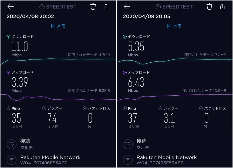 楽天モバイルW04回線速度